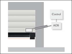 Witt Sensoric AOS Control